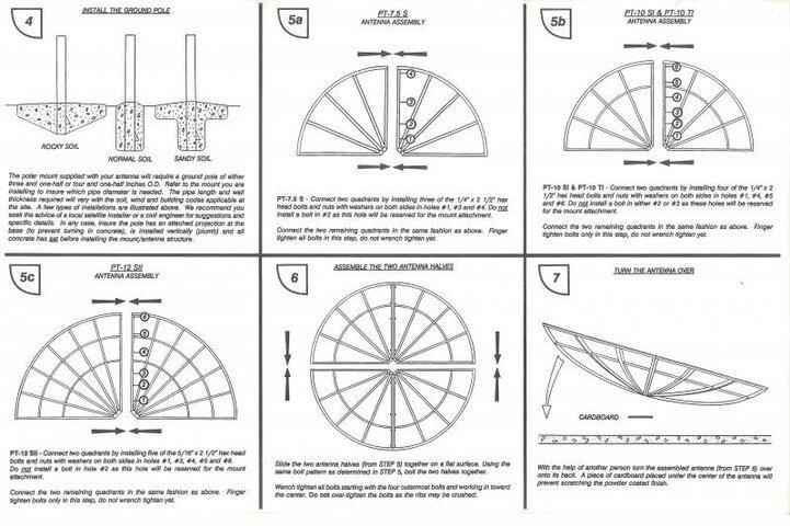 Perfect10 Sat dish assembly manual - page 3.jpg