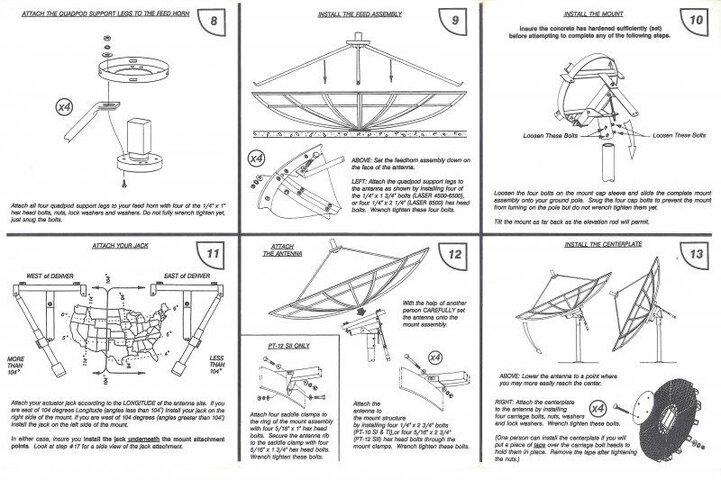 Perfect10 Sat dish assembly manual - page 4.jpg