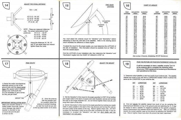 Perfect10 Sat dish assembly manual - page 5.jpg