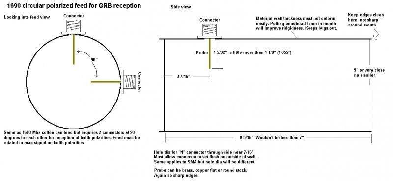 1690 MHz Cir Pol Horn.jpg