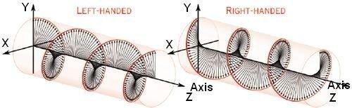 circularly-polarized-antennas.jpg