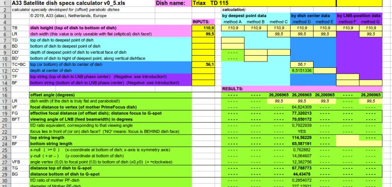 Example Satellite dish spec calculator Schermafdruk van 2019-01-23.png