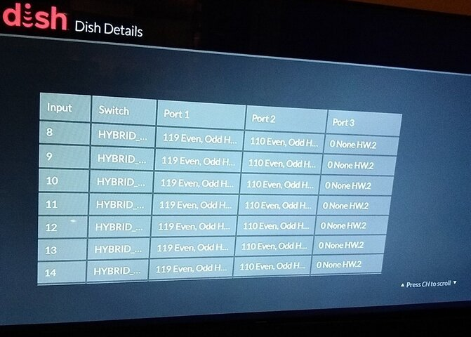 dish_signal3.jpg