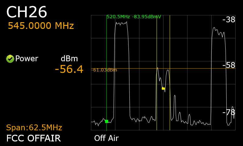 wcmu 14 Televes spectrum.png