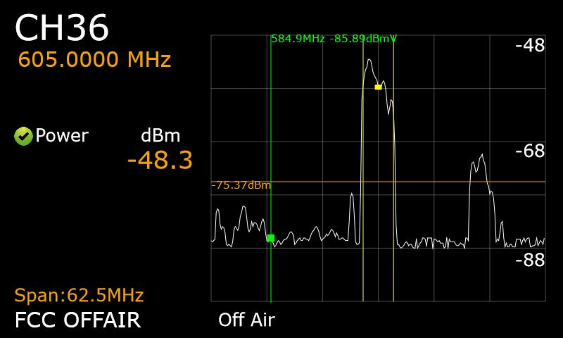 waqp 49 Televes spectrum.png