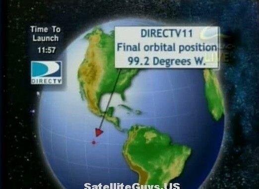 D11 orbit.JPG