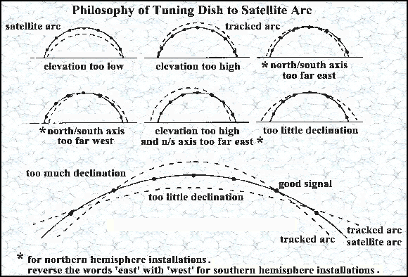 dish tracking.png