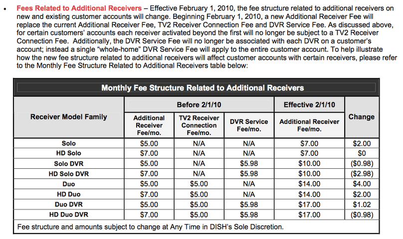 receiver pricing.PNG