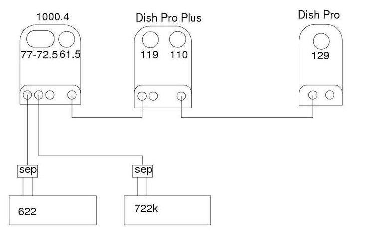 Dish Pro Plus.jpg