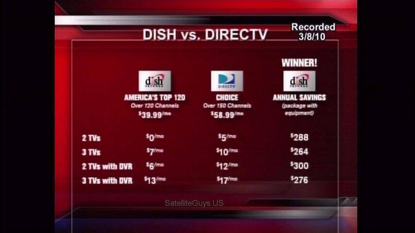 dish vs. direct top 120.jpg