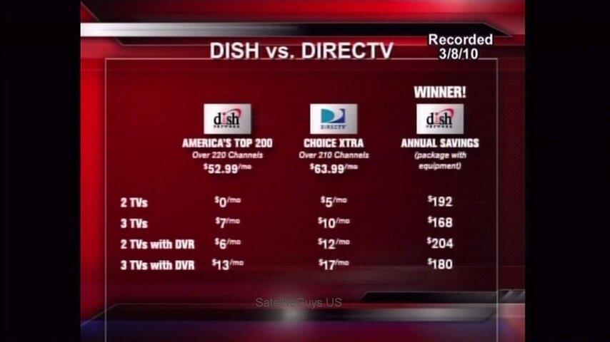 dish vs. direct top 200.jpg