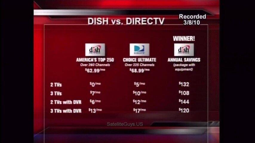 dish vs. direct tp 250.jpg