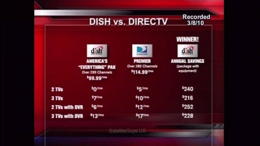 dish vs. direct aep.jpg