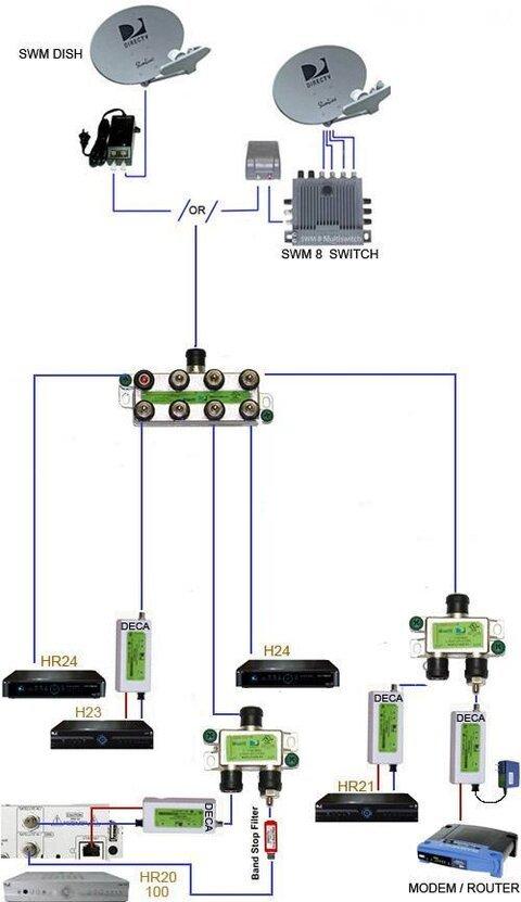 directv_deca_swm_installation_diagram__36043__94291__36762__22876__11791_zoom.jpg