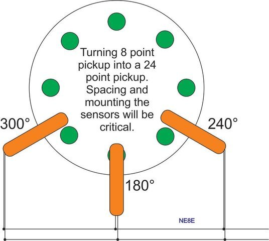 satellite wheel-3 reed switches inline.jpg