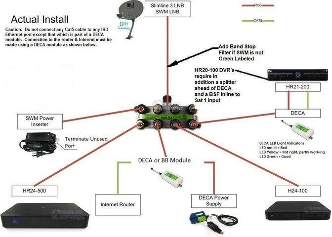 Whole Home DVR Install[119].jpg