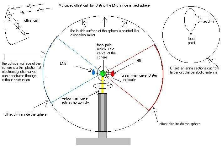 spherical dish-2.jpg