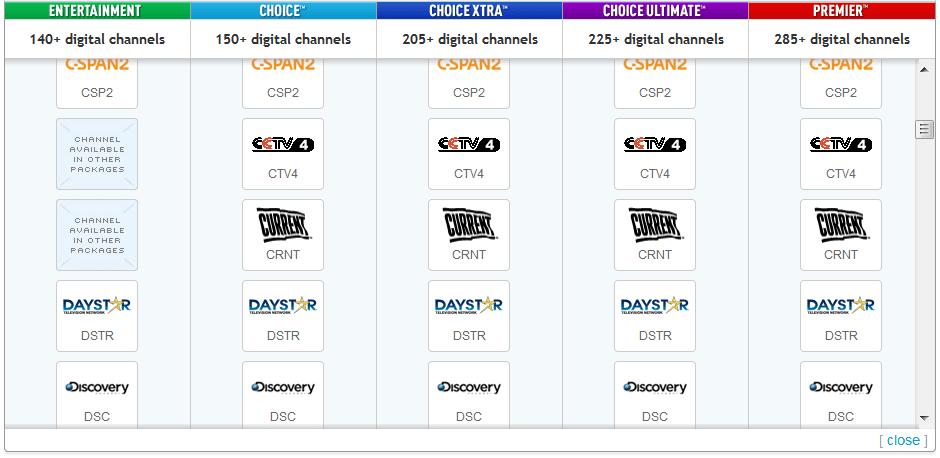 DTV Current.PNG