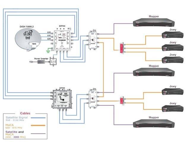 Wiring Diagram 3 Hopper - 5  Joeys.jpg