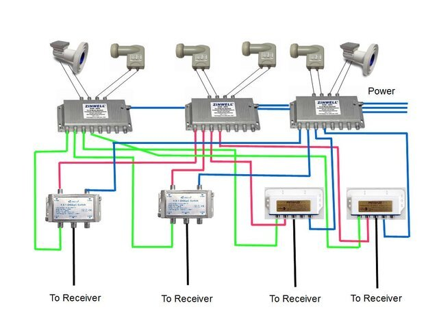 Powered Multiswitches.jpg