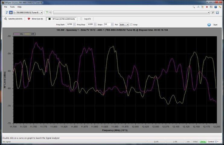 103w_KU_Spectrum_3MHz.jpg